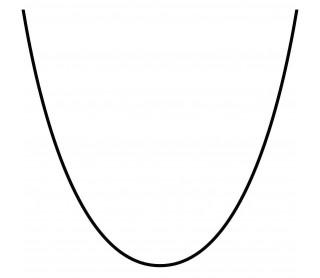 Cordón Negro Seimia Nominación 140100 010